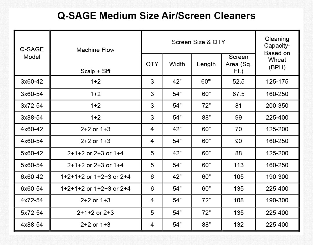 Medium Air Screen Cleaner Q Sage